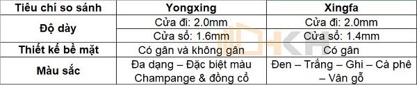 so sánh cửa nhôm yongxing và xingfa - HKH WINDOW