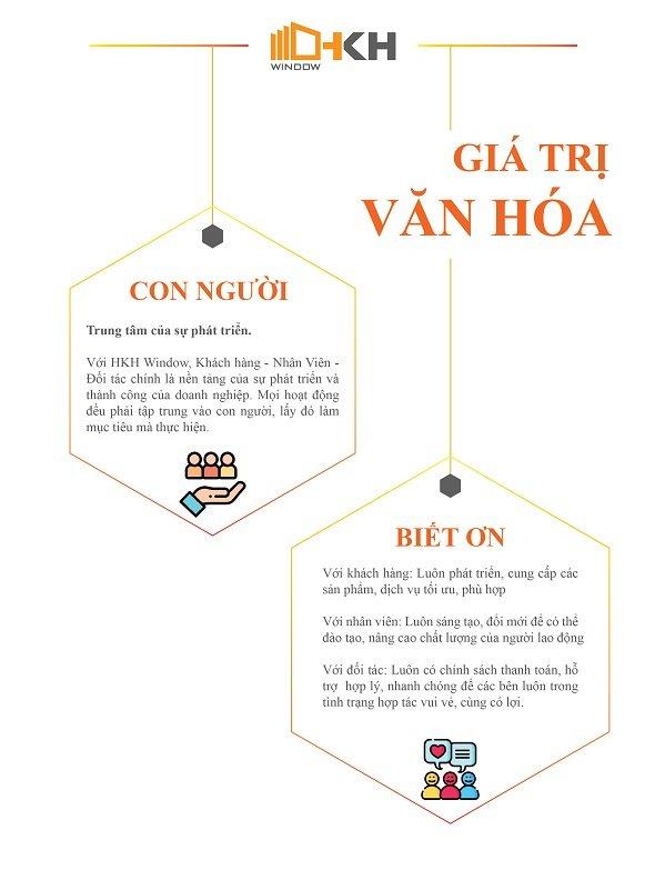 giá trị văn hóa - core values HKH WINDOW