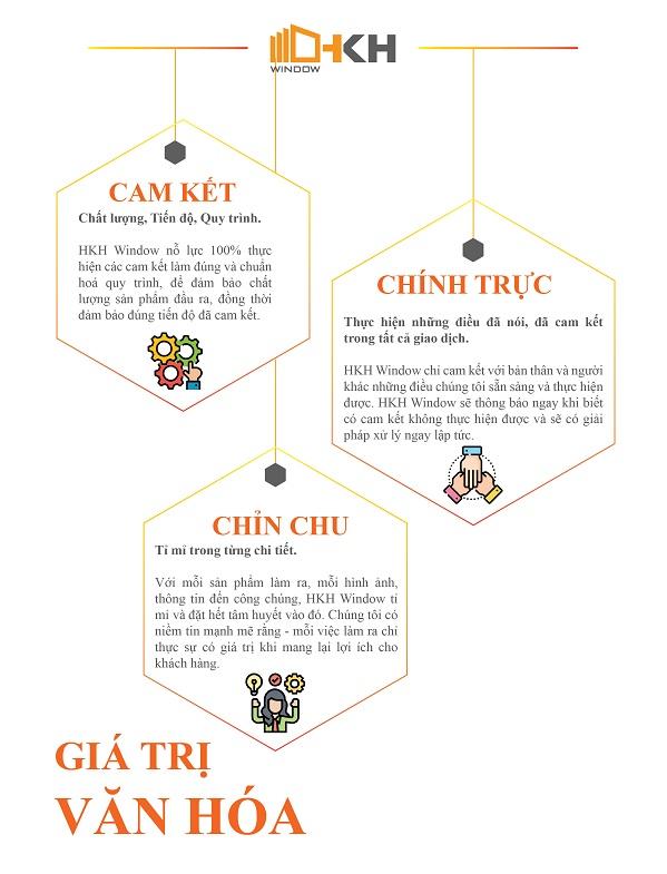 giá trị văn hóa của HKH WINDOW